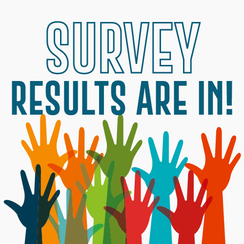 The Results Are In Our Staff Survey Age UK Cornwall