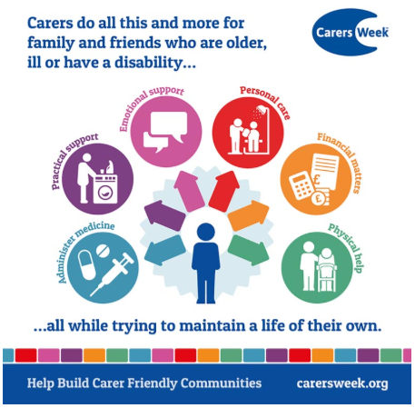 What carers do for others