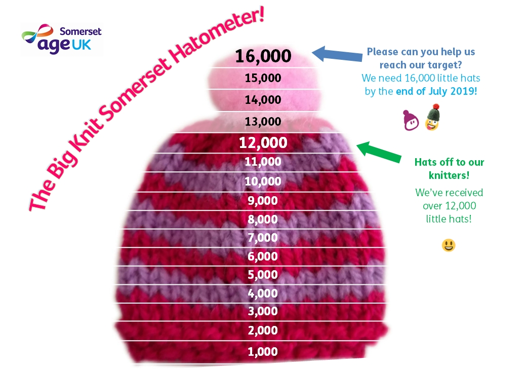 Big Knit Hatometer