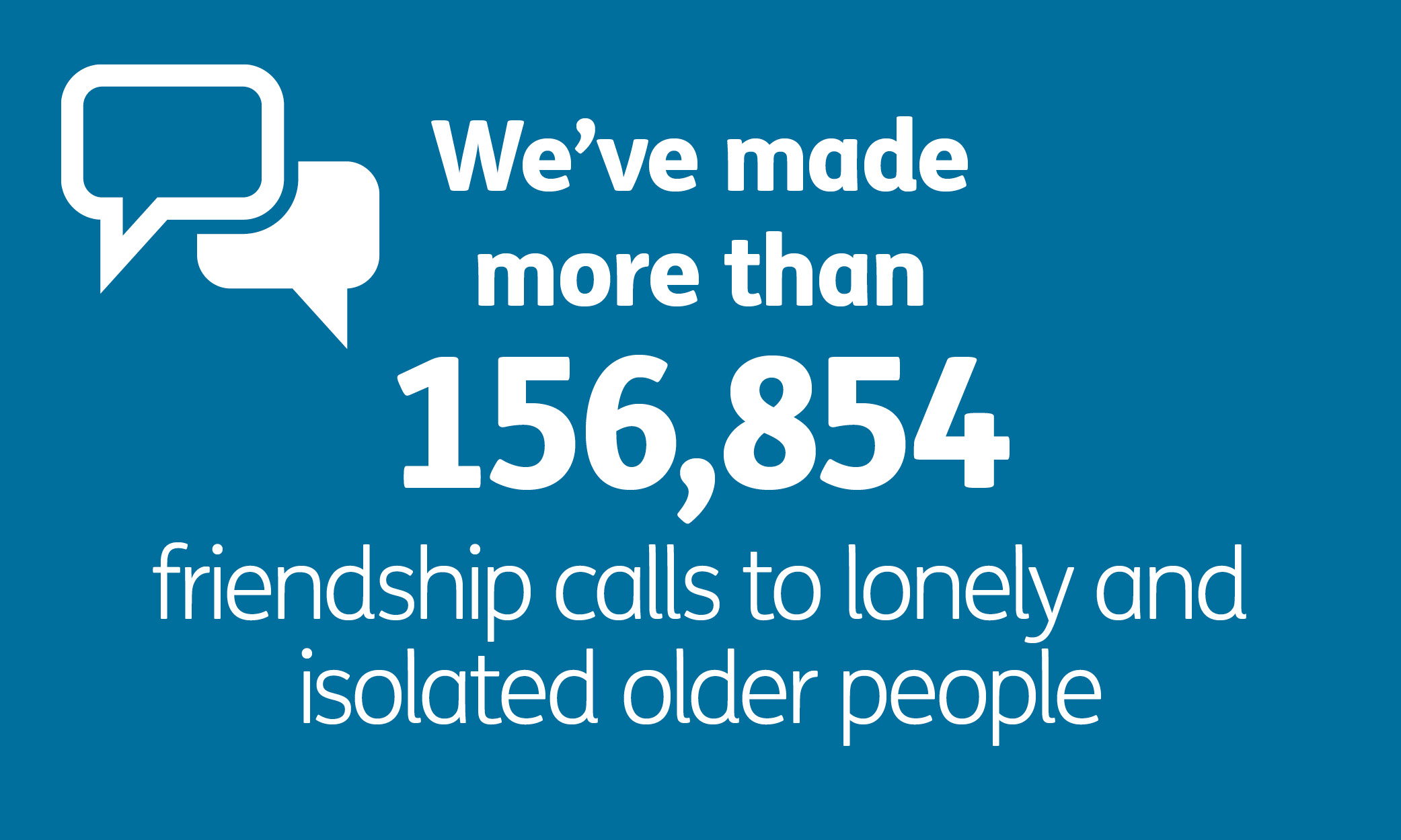 109,160 calls with lonely and isolated older people through The Silver Line Helpline and Age UK's telephone friendship services