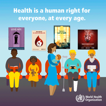 World Health Organisation Infographic