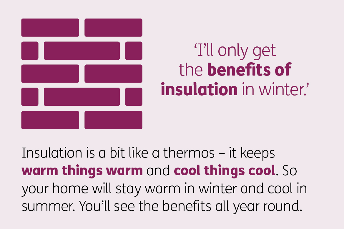 Wall /insulation infographic