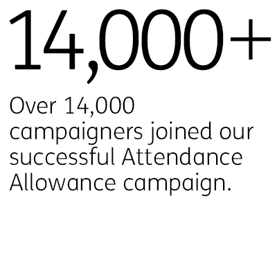 1Over 14,000 campaigners joined our successful Attendance Allowance campaign