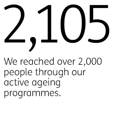 2,105 - We reached over 2,000 people through our active ageing programmes